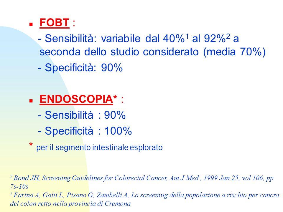 n FOBT : - Sensibilità: variabile dal 40% 1 al 92% 2 a seconda dello studio considerato (media 70%) - Specificità: 90% n ENDOSCOPIA* : - Sensibilità :