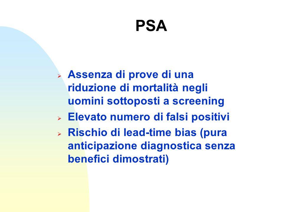 PSA Assenza di prove di una riduzione di mortalità negli uomini sottoposti a screening Elevato numero di falsi positivi Rischio di lead-time bias (pur