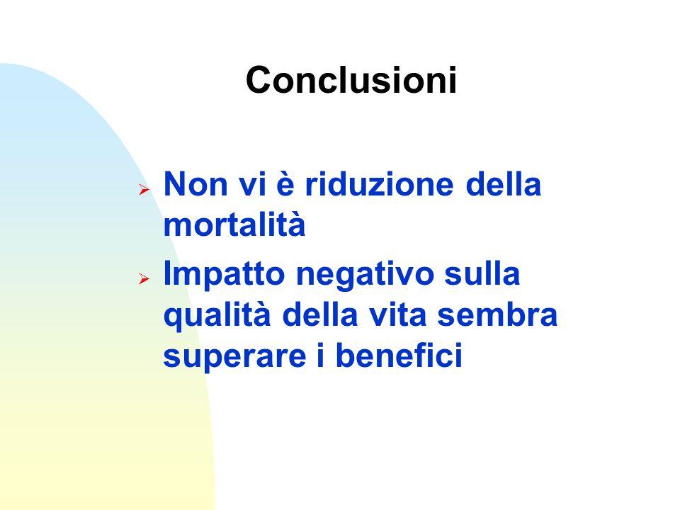Conclusioni Non vi è riduzione della mortalità Impatto negativo sulla qualità della vita sembra superare i benefici