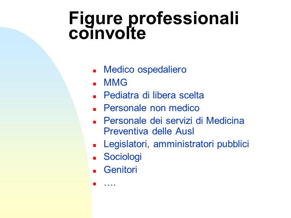 Figure professionali coinvolte n Medico ospedaliero n MMG n Pediatra di libera scelta n Personale non medico n Personale dei servizi di Medicina Preve