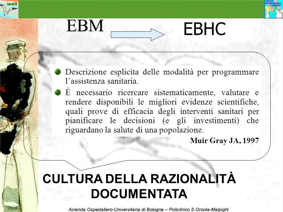 EBM Descrizione esplicita delle modalità per programmare lassistenza sanitaria. È necessario ricercare sistematicamente, valutare e rendere disponibil
