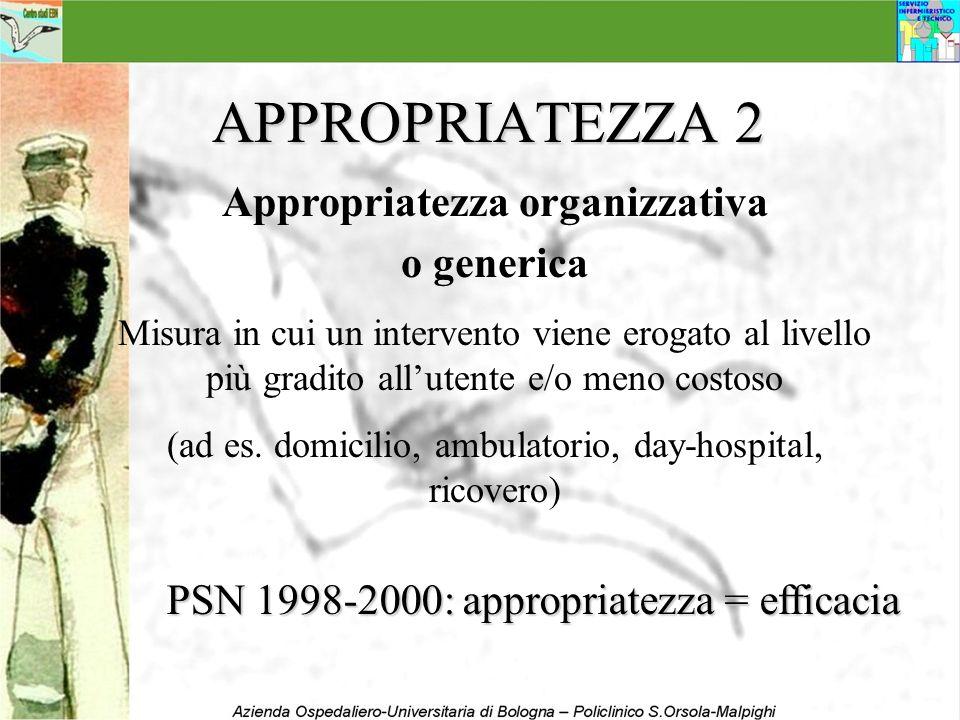 Appropriatezza organizzativa o generica Misura in cui un intervento viene erogato al livello più gradito allutente e/o meno costoso (ad es. domicilio,