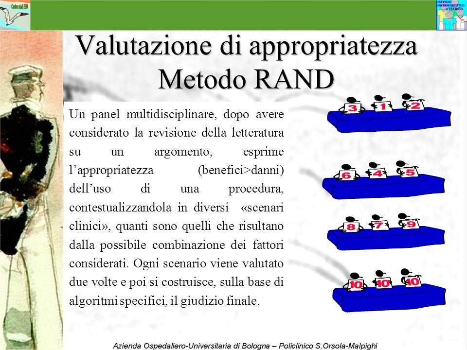Valutazione di appropriatezza Metodo RAND Un panel multidisciplinare, dopo avere considerato la revisione della letteratura su un argomento, esprime l