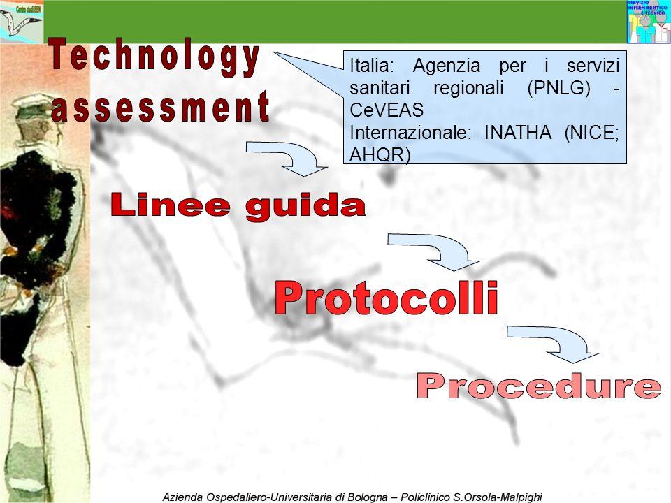 Italia: Agenzia per i servizi sanitari regionali (PNLG) - CeVEAS Internazionale: INATHA (NICE; AHQR)