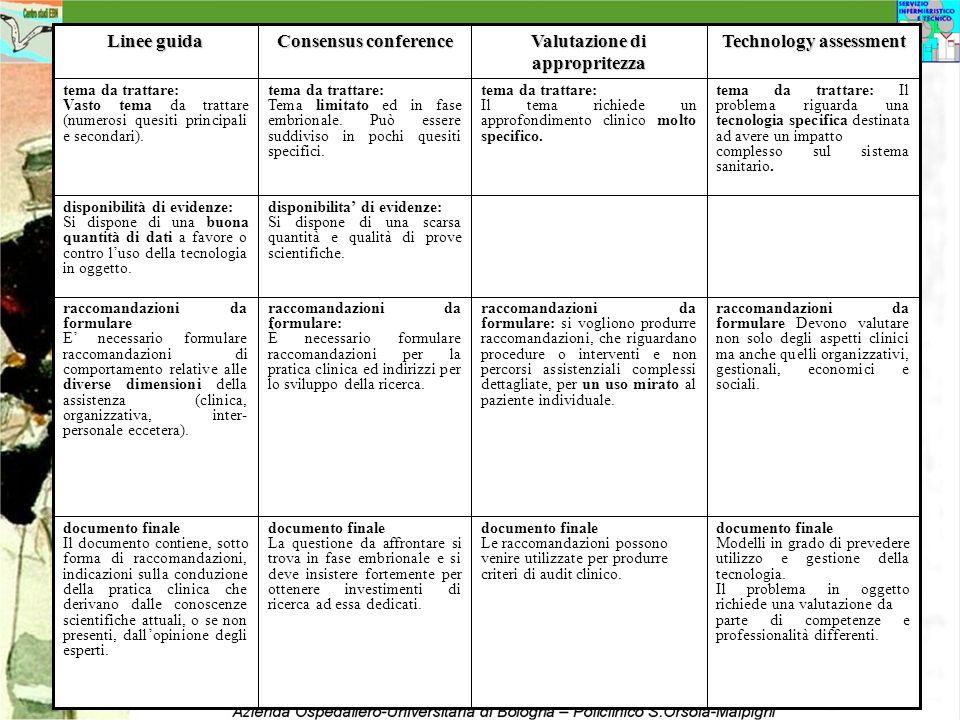 documento finale Modelli in grado di prevedere utilizzo e gestione della tecnologia. Il problema in oggetto richiede una valutazione da parte di compe