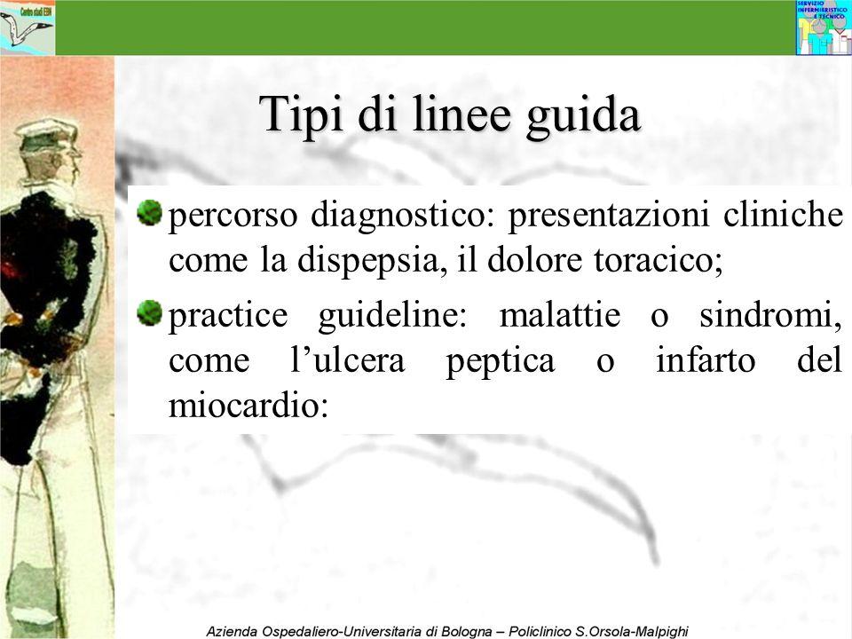 Tipi di linee guida percorso diagnostico: presentazioni cliniche come la dispepsia, il dolore toracico; practice guideline: malattie o sindromi, come