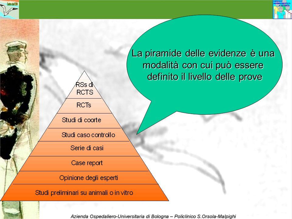 La piramide delle evidenze è una modalità con cui può essere definito il livello delle prove