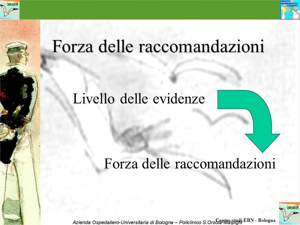 Livello delle evidenze Forza delle raccomandazioni Centro studi EBN - Bologna