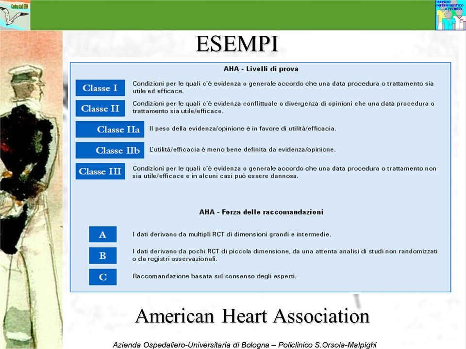American Heart Association ESEMPI