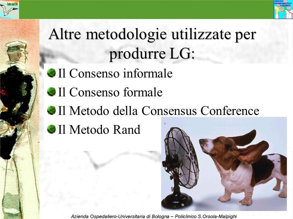 Altre metodologie utilizzate per produrre LG: Il Consenso informale Il Consenso formale Il Metodo della Consensus Conference Il Metodo Rand