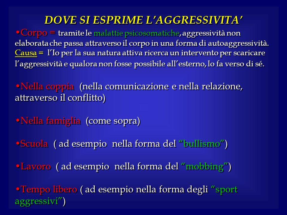 DOVE SI ESPRIME LAGGRESSIVITA Corpo = tramite le malattie psicosomatiche, aggressività non elaborata che passa attraverso il corpo in una forma di aut
