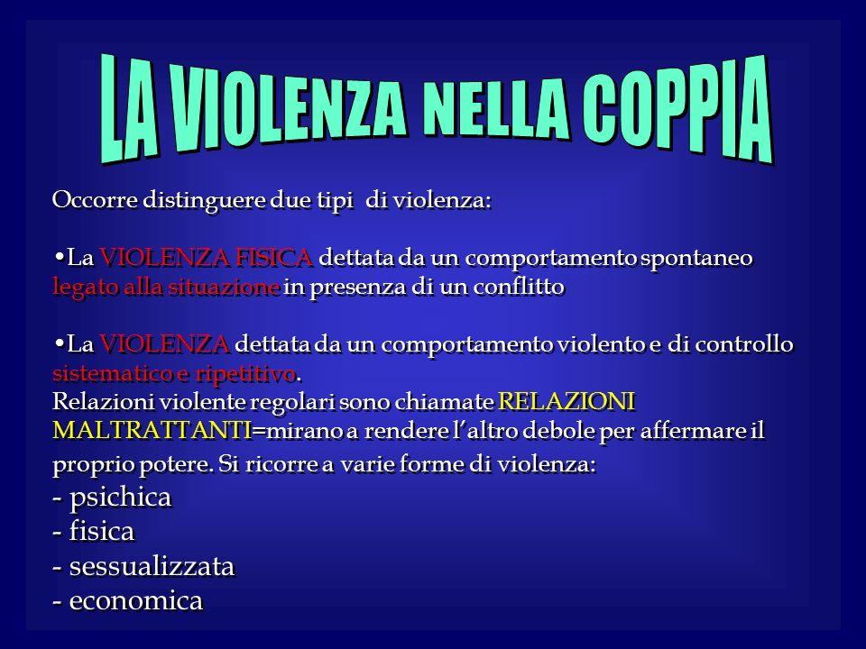 Occorre distinguere due tipi di violenza: La VIOLENZA FISICA dettata da un comportamento spontaneo legato alla situazione in presenza di un conflitto