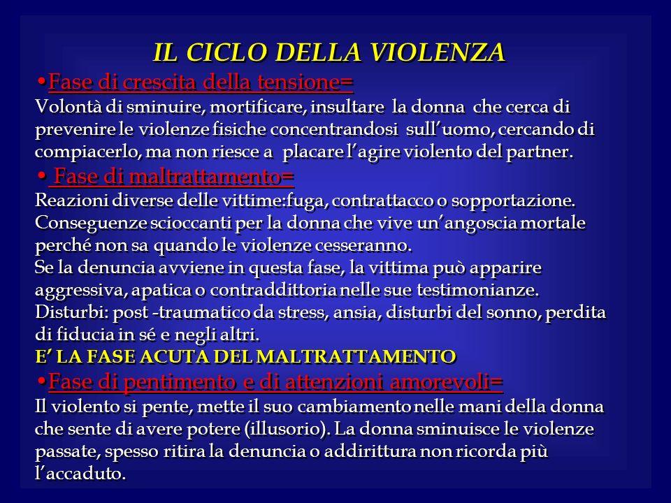 IL CICLO DELLA VIOLENZA Fase di crescita della tensione= Volontà di sminuire, mortificare, insultare la donna che cerca di prevenire le violenze fisic