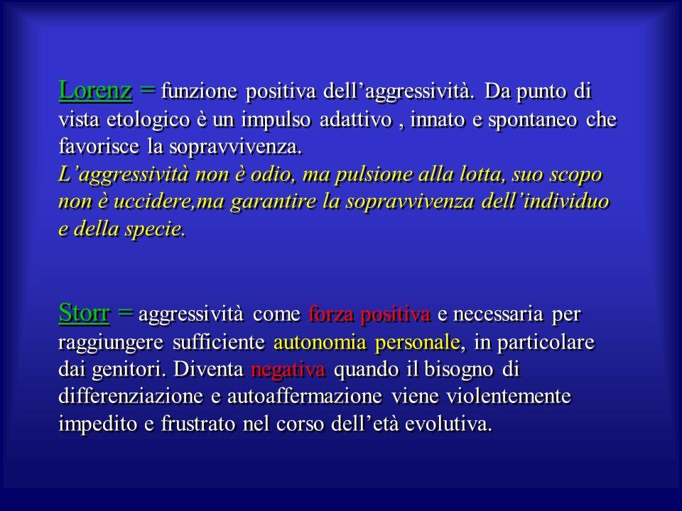 Lorenz = funzione positiva dellaggressività. Da punto di vista etologico è un impulso adattivo, innato e spontaneo che favorisce la sopravvivenza. Lag