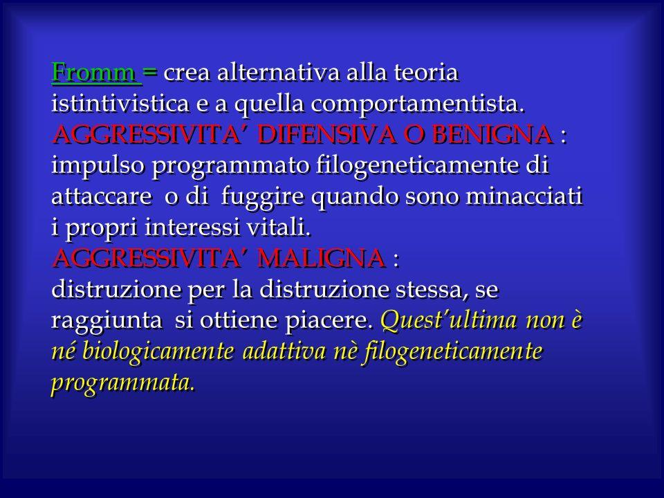 Fromm = crea alternativa alla teoria istintivistica e a quella comportamentista. AGGRESSIVITA DIFENSIVA O BENIGNA : impulso programmato filogeneticame