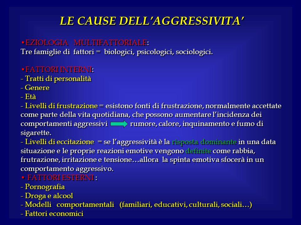 LE CAUSE DELLAGGRESSIVITA EZIOLOGIA MULTIFATTORIALE: Tre famiglie di fattori = biologici, psicologici, sociologici. FATTORI INTERNI: - Tratti di perso
