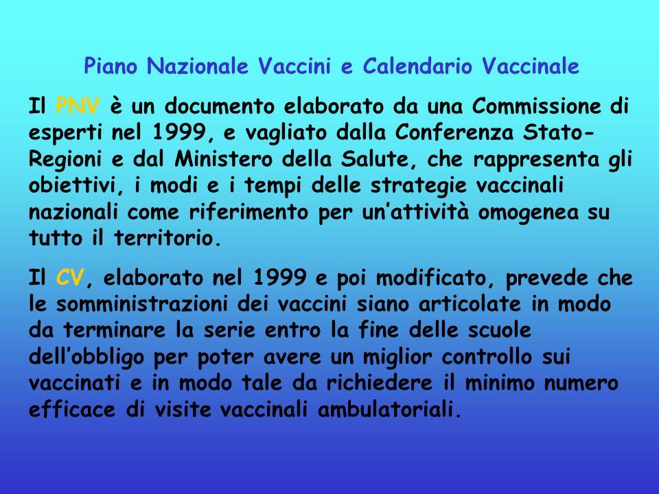 Piano Nazionale Vaccini e Calendario Vaccinale Il PNV è un documento elaborato da una Commissione di esperti nel 1999, e vagliato dalla Conferenza Sta
