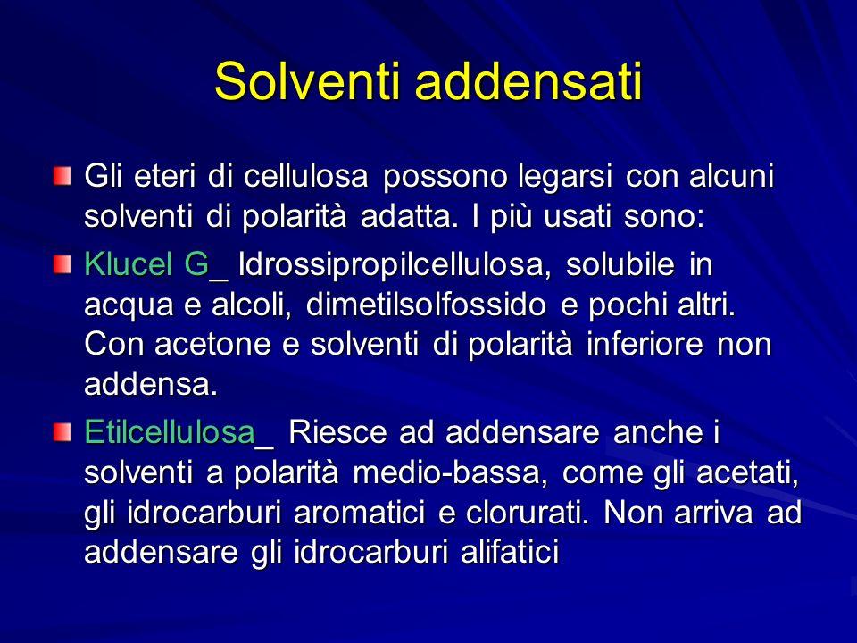 20 10 1 0,1 2 0 mg MINUTI 011030 ORE GIORNI 1060122 CURVE DI EVAPORAZIONE / RITENZIONE L.