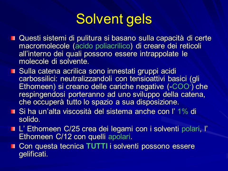 Solventi addensati Gli eteri di cellulosa possono legarsi con alcuni solventi di polarità adatta.