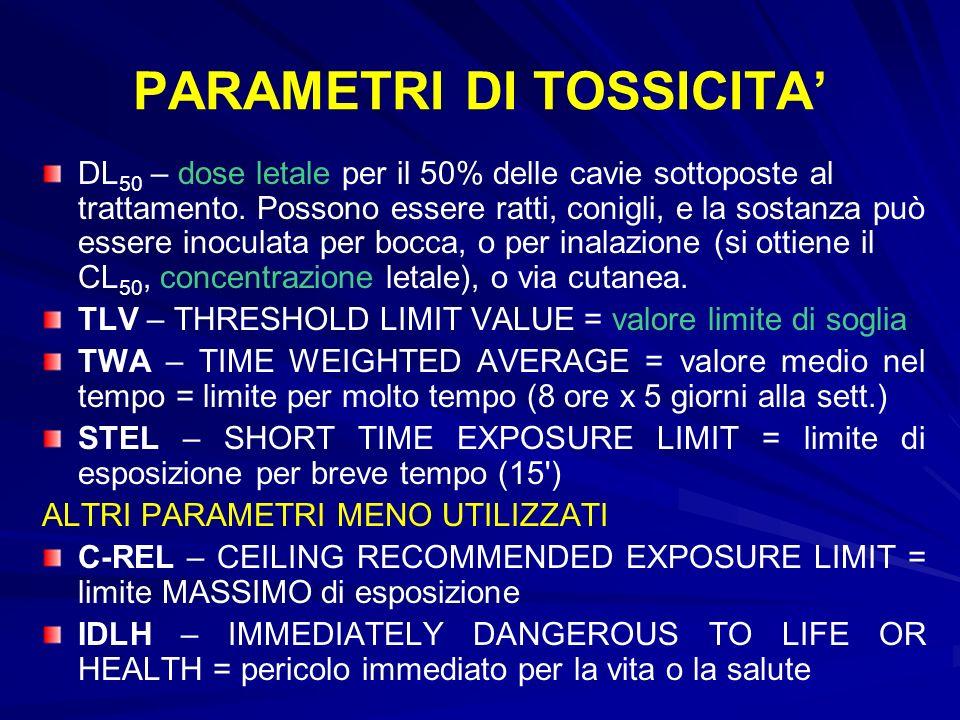 PARAMETRI DI TOSSICITA DL 50 – dose letale per il 50% delle cavie sottoposte al trattamento.