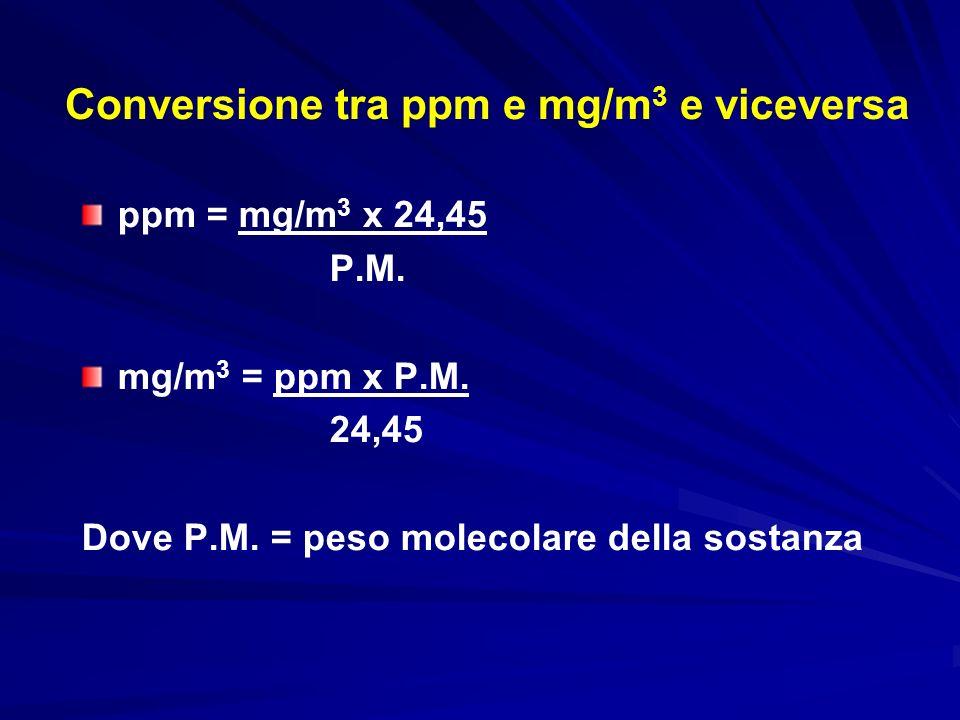 Conversione tra ppm e mg/m 3 e viceversa ppm = mg/m 3 x 24,45 P.M.