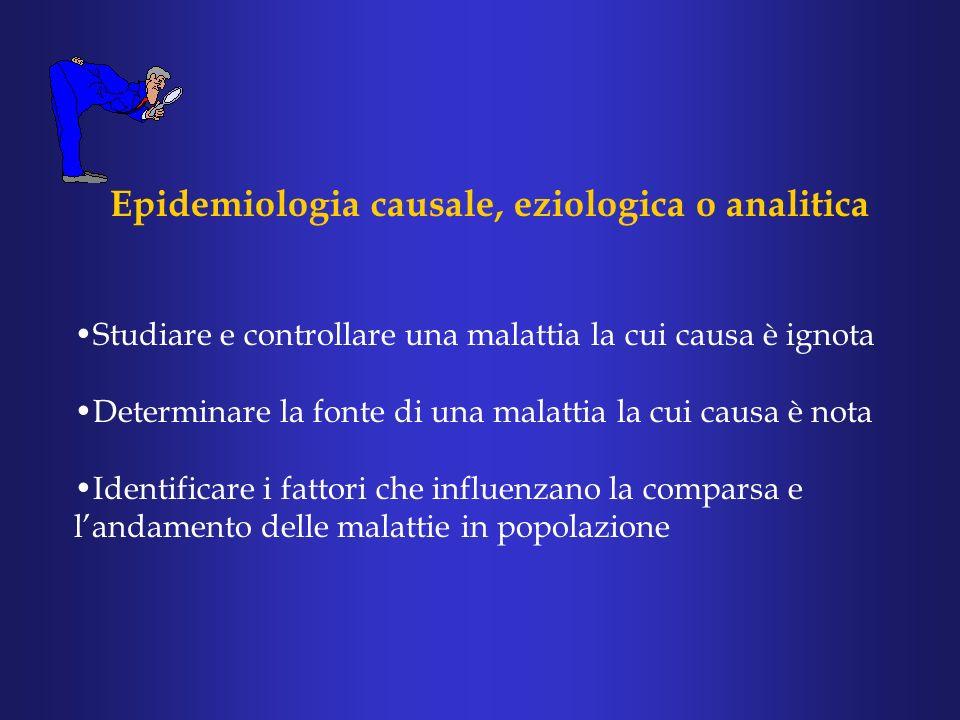 Epidemiologia causale, eziologica o analitica Studiare e controllare una malattia la cui causa è ignota Determinare la fonte di una malattia la cui causa è nota Identificare i fattori che influenzano la comparsa e landamento delle malattie in popolazione