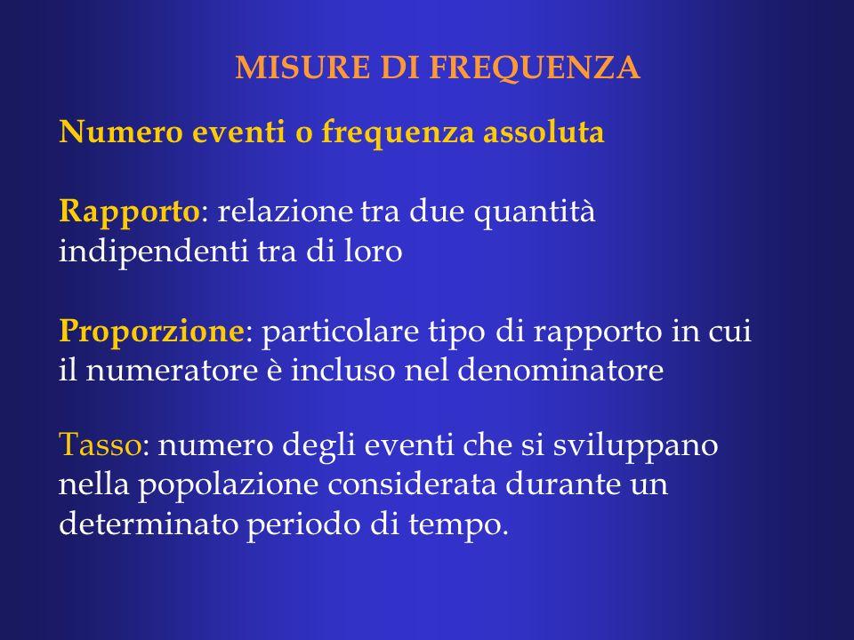 Tasso: numero degli eventi che si sviluppano nella popolazione considerata durante un determinato periodo di tempo.
