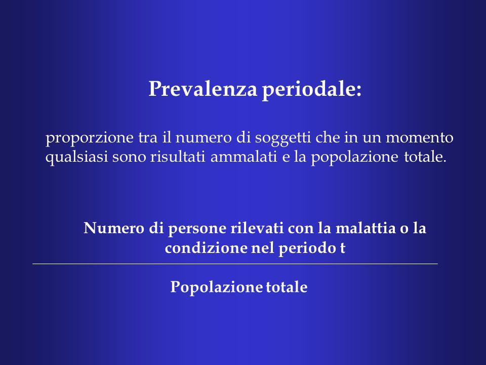 Prevalenza periodale: proporzione tra il numero di soggetti che in un momento qualsiasi sono risultati ammalati e la popolazione totale.