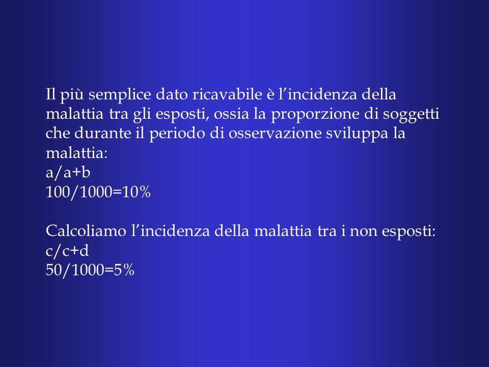 Il più semplice dato ricavabile è lincidenza della malattia tra gli esposti, ossia la proporzione di soggetti che durante il periodo di osservazione sviluppa la malattia: a/a+b 100/1000=10% Calcoliamo lincidenza della malattia tra i non esposti: c/c+d 50/1000=5%