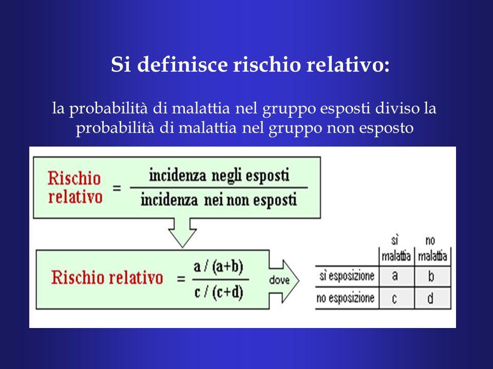 Si definisce rischio relativo: la probabilità di malattia nel gruppo esposti diviso la probabilità di malattia nel gruppo non esposto