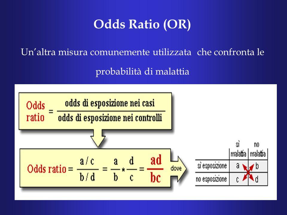 Unaltra misura comunemente utilizzata che confronta le probabilità di malattia Odds Ratio (OR)