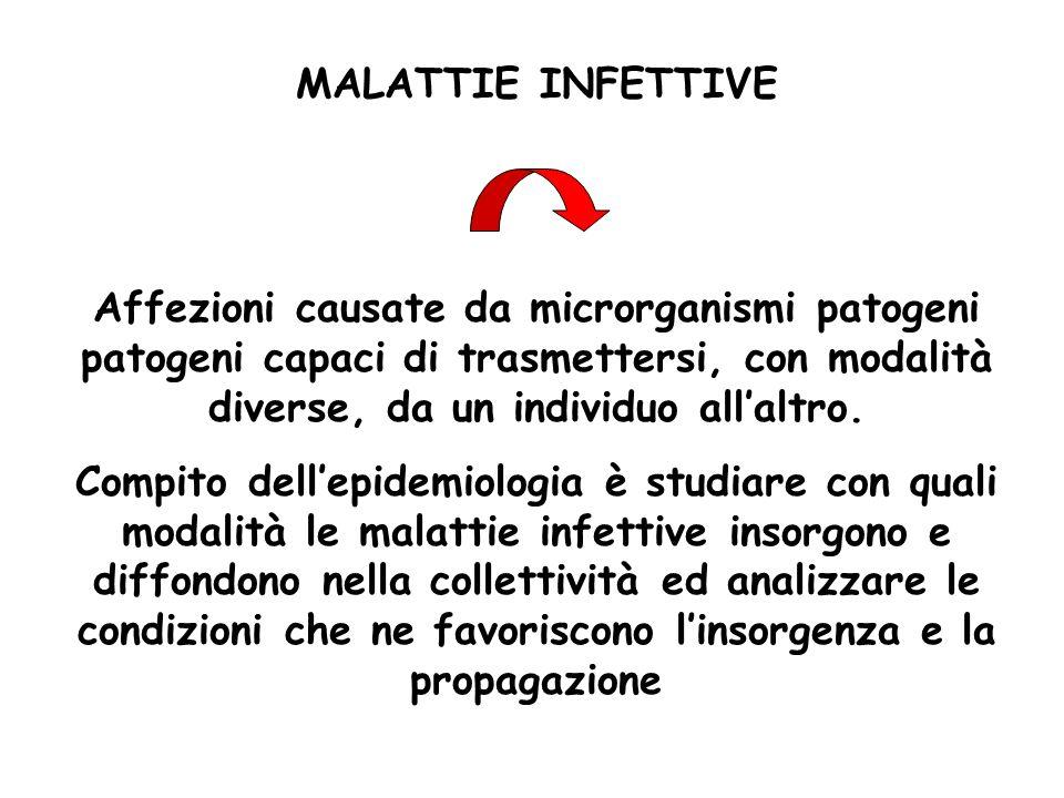 MALATTIE INFETTIVE Affezioni causate da microrganismi patogeni patogeni capaci di trasmettersi, con modalità diverse, da un individuo allaltro. Compit