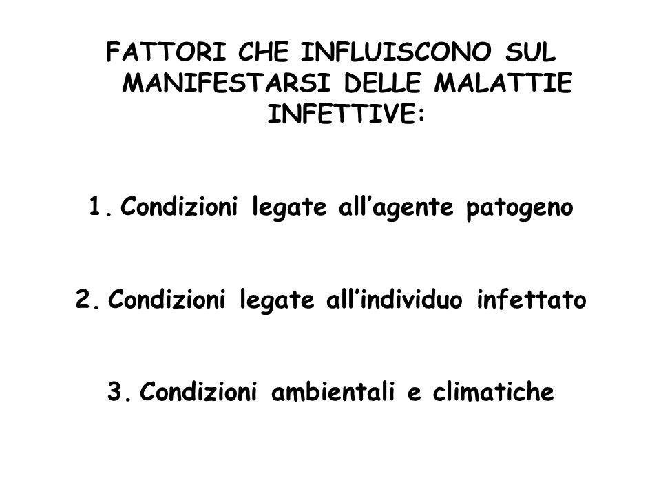 FATTORI CHE INFLUISCONO SUL MANIFESTARSI DELLE MALATTIE INFETTIVE: 1.Condizioni legate allagente patogeno 2.Condizioni legate allindividuo infettato 3