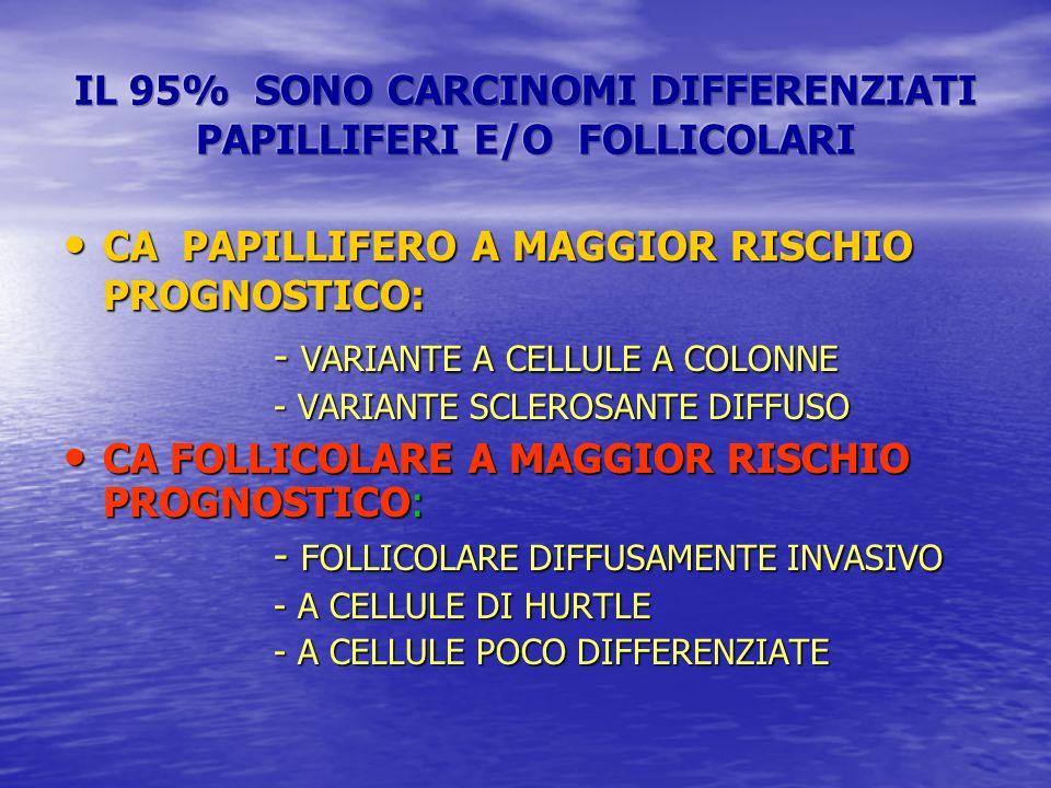 CA PAPILLIFERO A MAGGIOR RISCHIO PROGNOSTICO: CA PAPILLIFERO A MAGGIOR RISCHIO PROGNOSTICO: - VARIANTE A CELLULE A COLONNE - VARIANTE SCLEROSANTE DIFF