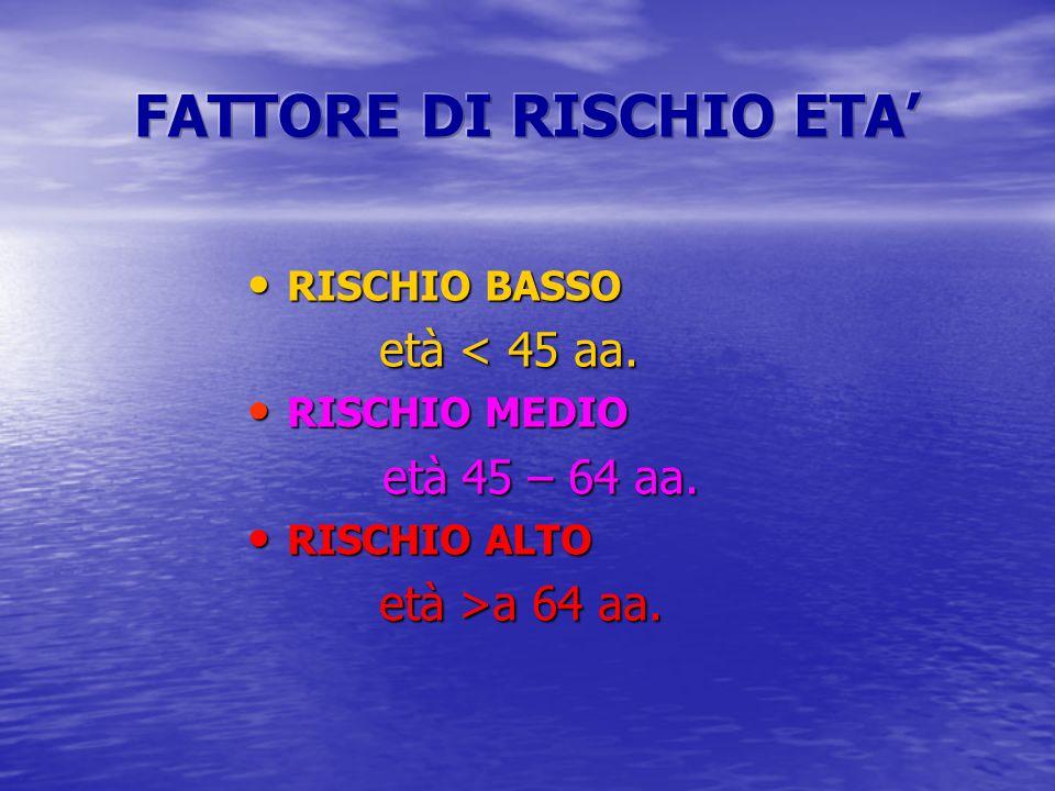 RISCHIO BASSO RISCHIO BASSO età < 45 aa. età < 45 aa. RISCHIO MEDIO RISCHIO MEDIO età 45 – 64 aa. età 45 – 64 aa. RISCHIO ALTO RISCHIO ALTO età >a 64