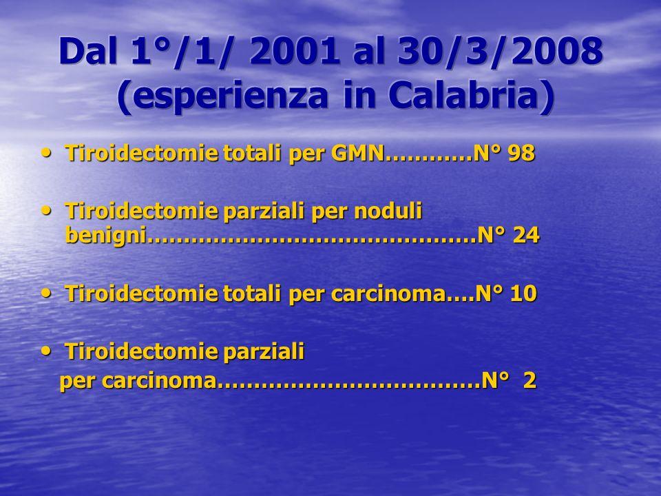 Tiroidectomie totali per GMN…………N° 98 Tiroidectomie totali per GMN…………N° 98 Tiroidectomie parziali per noduli benigni………………………………………N° 24 Tiroidectomi