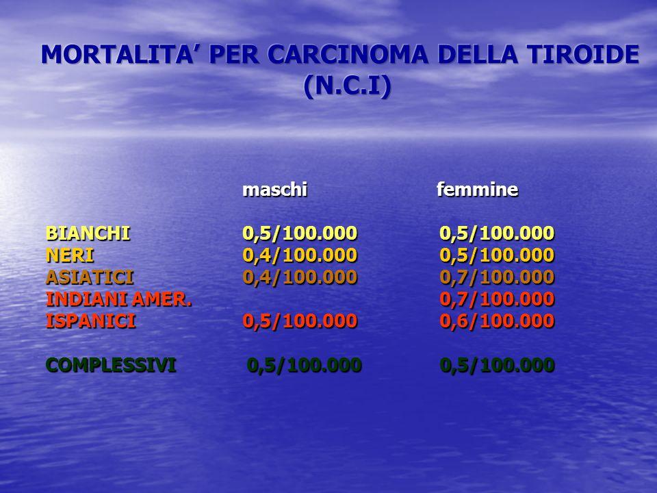 SOPRAVVIVENZA DEI CARCINOMI DIFFERENZIATI PER CLASSI DI ETA ( A 5 ANNI) - (N.C.I)