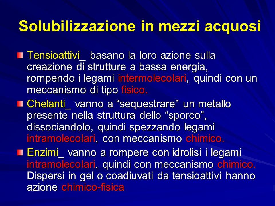 Solubilizzazione in mezzi acquosi Tensioattivi_ basano la loro azione sulla creazione di strutture a bassa energia, rompendo i legami intermolecolari,