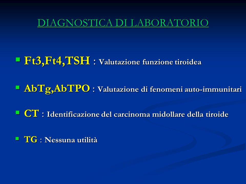 DIAGNOSTICA DI LABORATORIO Ft3,Ft4,TSH : Valutazione funzione tiroidea Ft3,Ft4,TSH : Valutazione funzione tiroidea AbTg,AbTPO : Valutazione di fenomeni auto-immunitari AbTg,AbTPO : Valutazione di fenomeni auto-immunitari CT : Identificazione del carcinoma midollare della tiroide CT : Identificazione del carcinoma midollare della tiroide TG : Nessuna utilità TG : Nessuna utilità