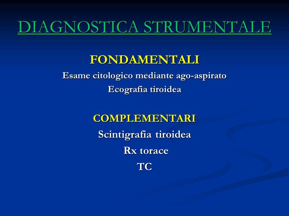 DIAGNOSTICA STRUMENTALE FONDAMENTALI Esame citologico mediante ago-aspirato Ecografia tiroidea COMPLEMENTARI Scintigrafia tiroidea Rx torace Rx toraceTC
