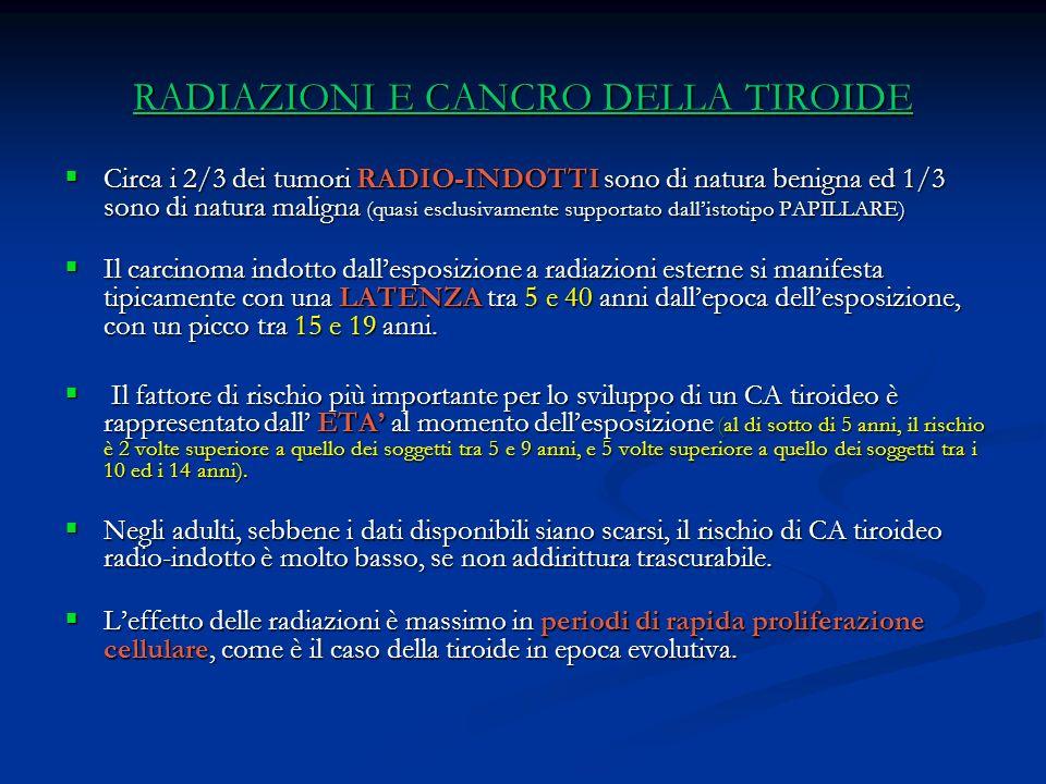 RADIAZIONI E CANCRO DELLA TIROIDE Circa i 2/3 dei tumori RADIO-INDOTTI sono di natura benigna ed 1/3 sono di natura maligna (quasi esclusivamente supportato dallistotipo PAPILLARE) Circa i 2/3 dei tumori RADIO-INDOTTI sono di natura benigna ed 1/3 sono di natura maligna (quasi esclusivamente supportato dallistotipo PAPILLARE) Il carcinoma indotto dallesposizione a radiazioni esterne si manifesta tipicamente con una LATENZA tra 5 e 40 anni dallepoca dellesposizione, con un picco tra 15 e 19 anni.