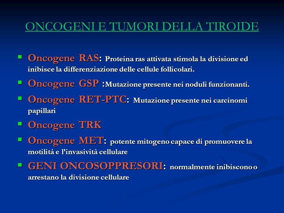 ONCOGENI E TUMORI DELLA TIROIDE Oncogene RAS: Proteina ras attivata stimola la divisione ed inibisce la differenziazione delle cellule follicolari.