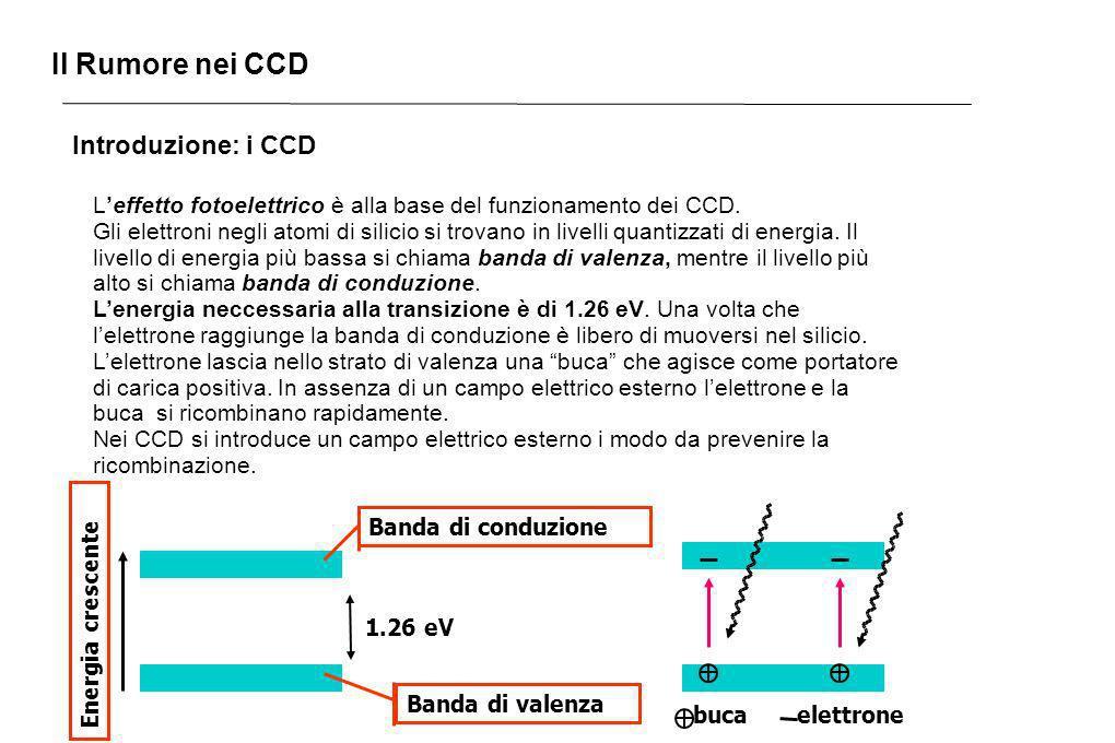 Il Rumore nei CCD Introduzione: i CCD Leffetto fotoelettrico è alla base del funzionamento dei CCD. Gli elettroni negli atomi di silicio si trovano in