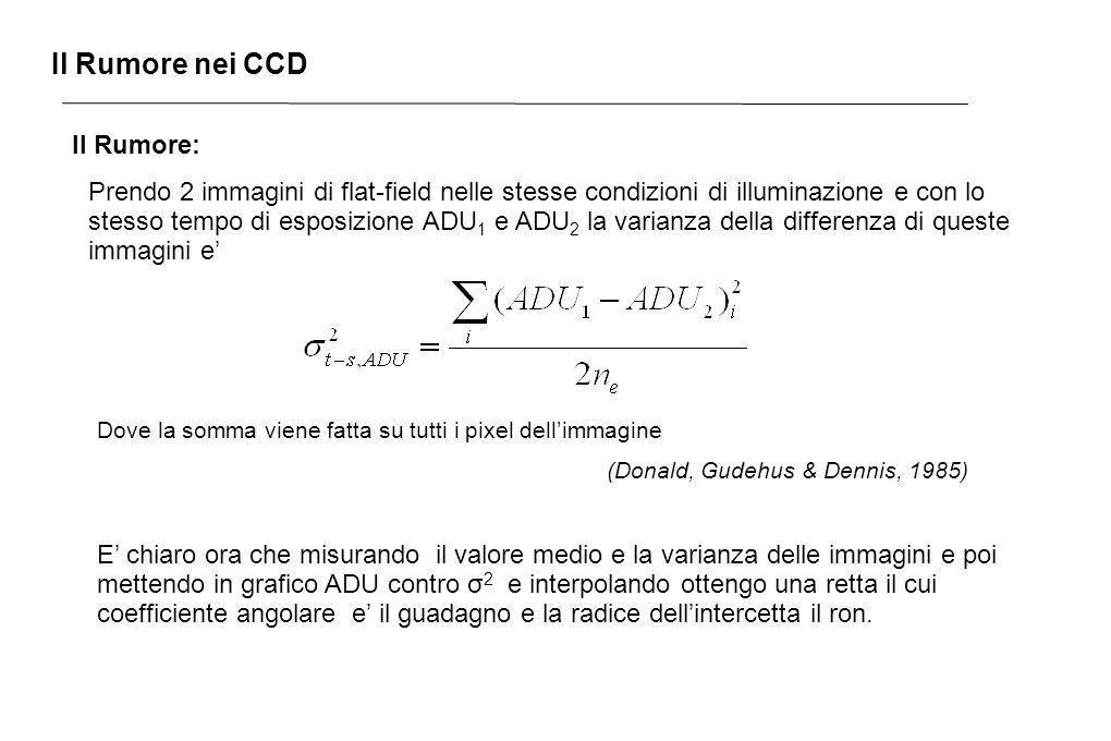 Il Rumore nei CCD Il Rumore: Prendo 2 immagini di flat-field nelle stesse condizioni di illuminazione e con lo stesso tempo di esposizione ADU 1 e ADU