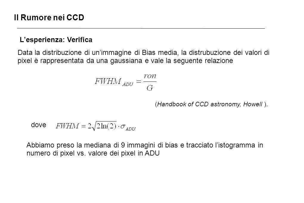 Il Rumore nei CCD Lesperienza: Verifica Data la distribuzione di unimmagine di Bias media, la distrubuzione dei valori di pixel è rappresentata da una