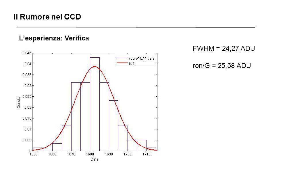 Il Rumore nei CCD Lesperienza: Verifica FWHM = 24,27 ADU ron/G = 25,58 ADU
