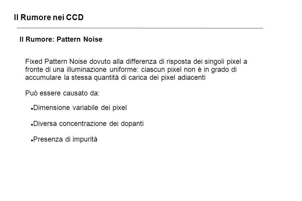 Il Rumore nei CCD Il Rumore: Pattern Noise Fixed Pattern Noise dovuto alla differenza di risposta dei singoli pixel a fronte di una illuminazione unif