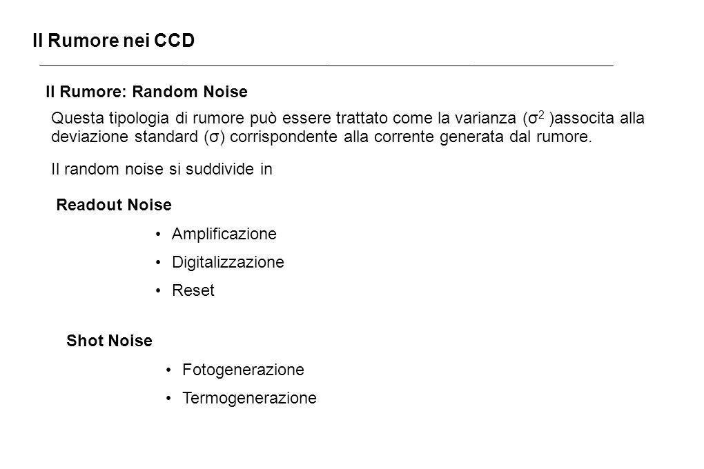 Il Rumore nei CCD Il Rumore: Random Noise Questa tipologia di rumore può essere trattato come la varianza (σ 2 )associta alla deviazione standard (σ)