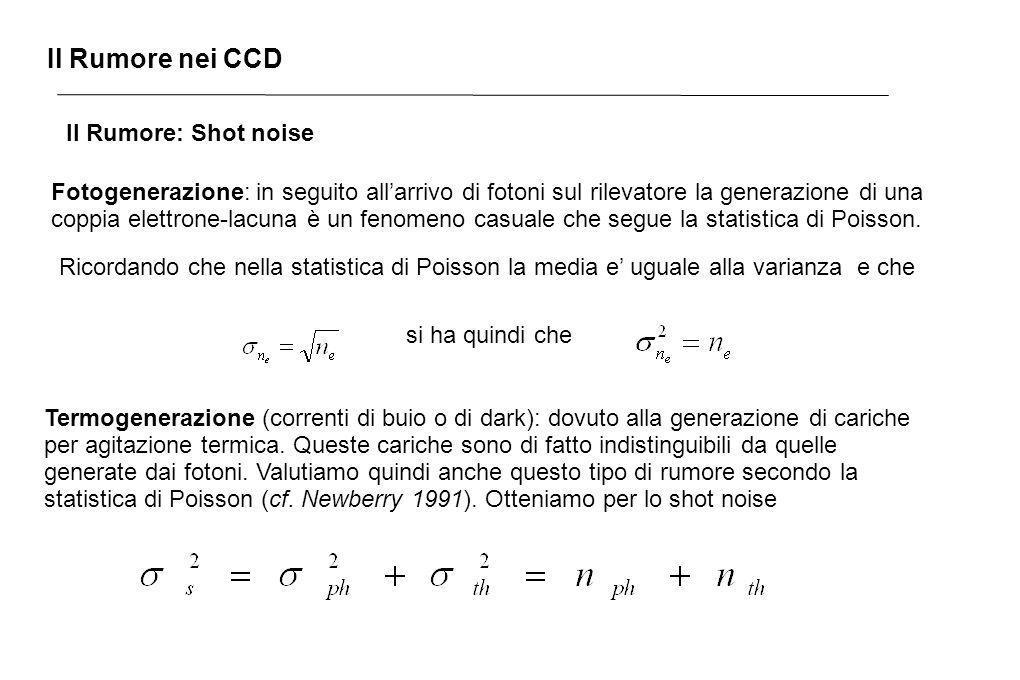 Il Rumore nei CCD Il Rumore: Shot noise Termogenerazione (correnti di buio o di dark): dovuto alla generazione di cariche per agitazione termica. Ques