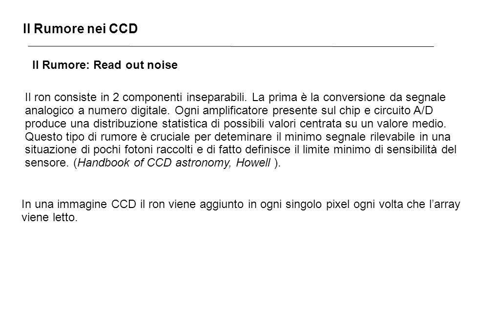 Il Rumore nei CCD Il Rumore: Read out noise Il ron consiste in 2 componenti inseparabili. La prima è la conversione da segnale analogico a numero digi